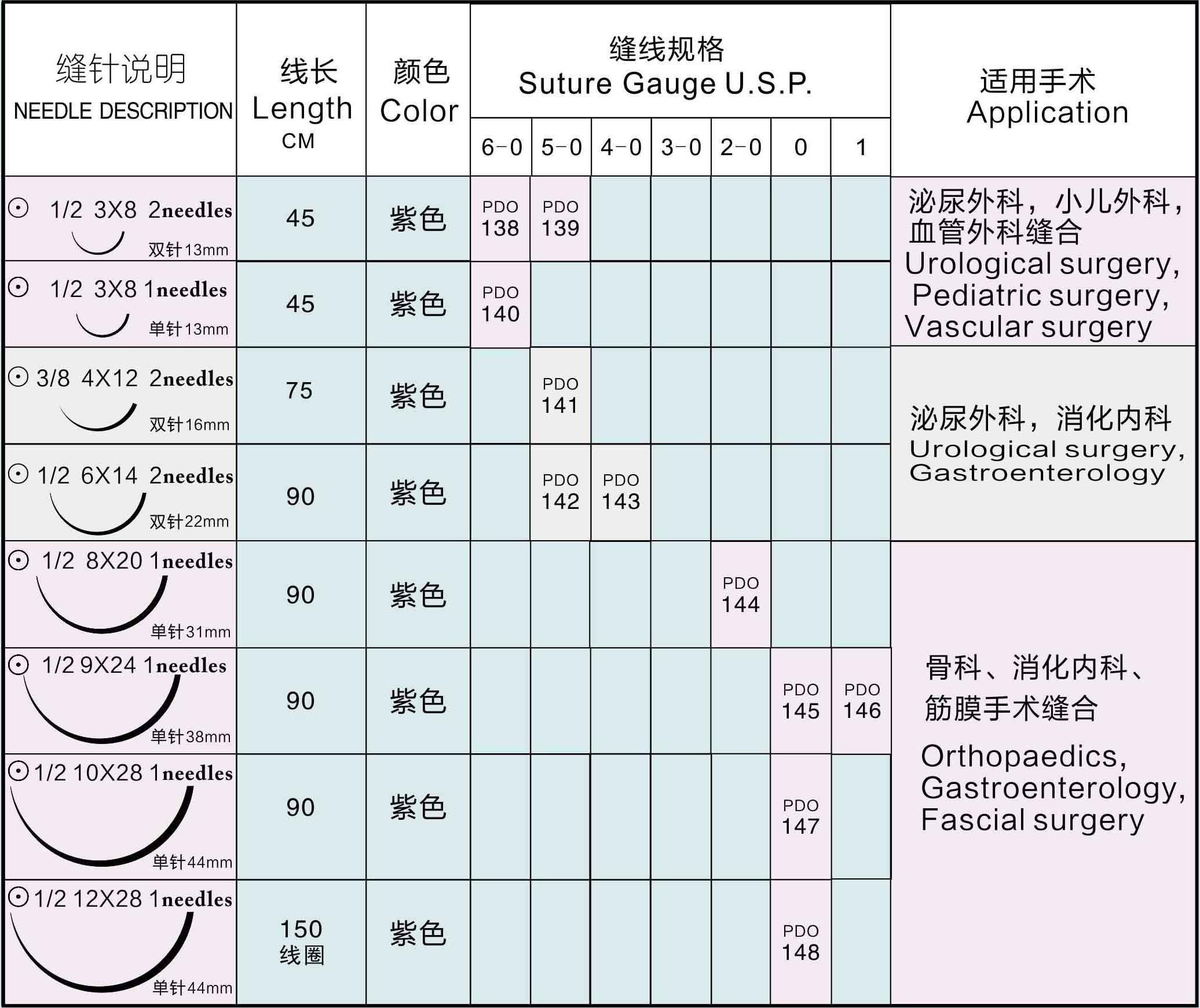 可吸收性缝线absorbable surgical suture PDO-8.jpg